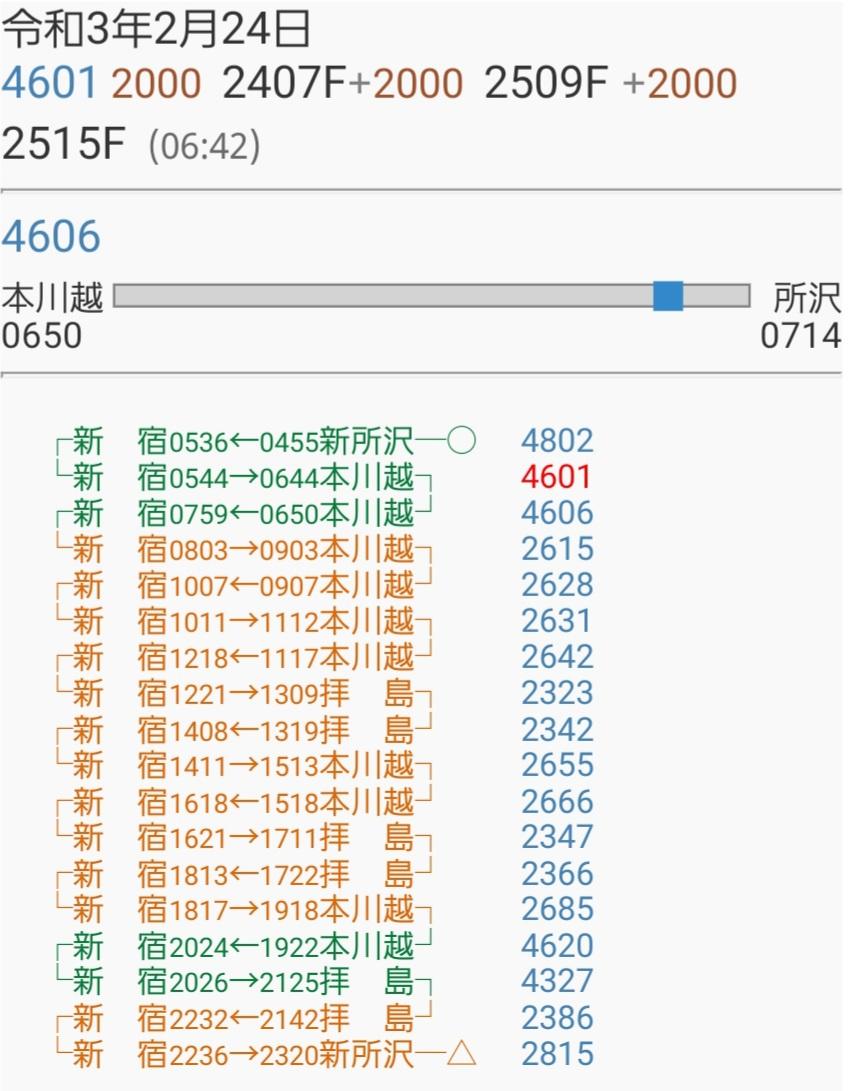 f:id:Fujikai:20210403115928j:plain