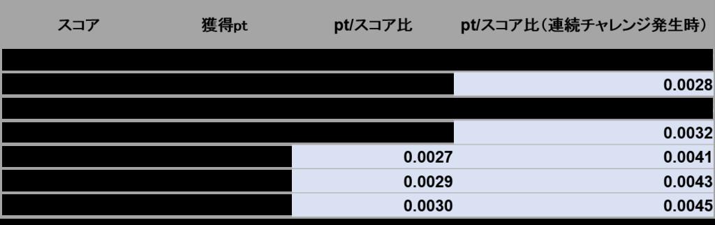 f:id:Fujinitaka:20171106011942p:plain