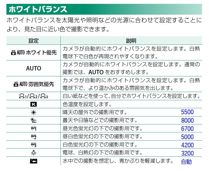 f:id:Fujinon_SoratoKodomo:20200705092423j:plain