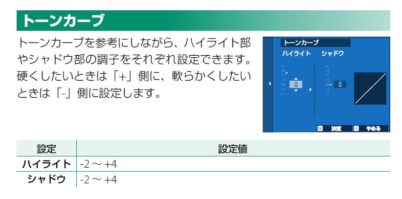 f:id:Fujinon_SoratoKodomo:20200705092819p:plain