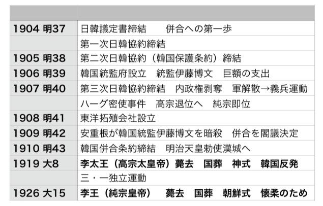 f:id:Fujisakiand:20200329005122j:plain