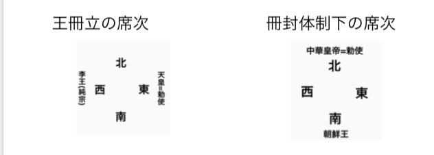 f:id:Fujisakiand:20200329005347j:plain