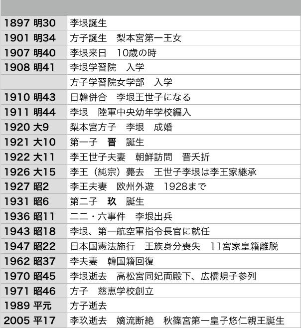 f:id:Fujisakiand:20200404024951j:plain