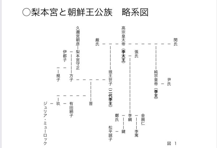 f:id:Fujisakiand:20200404025344j:plain