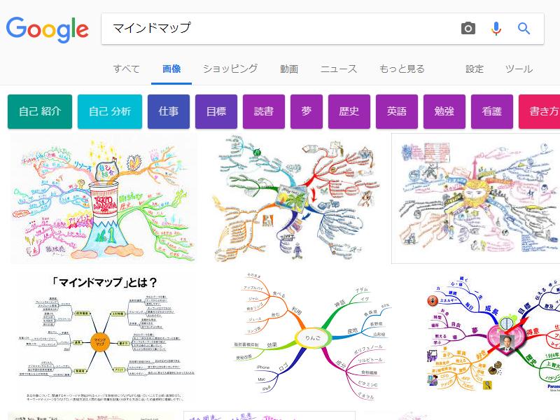 Google画像検索:マインドマップ