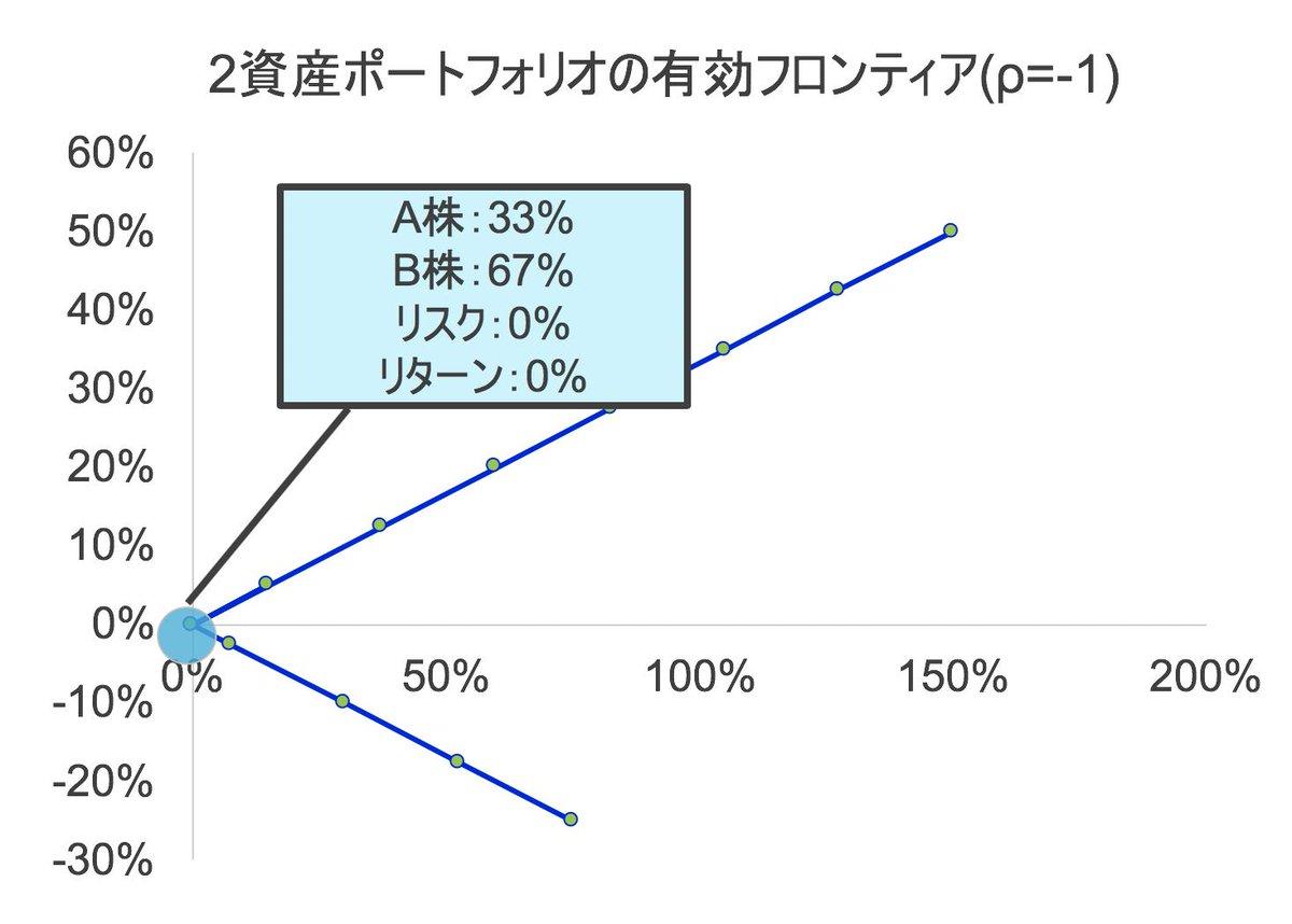 f:id:FujiwaraKafka:20190625234345j:plain