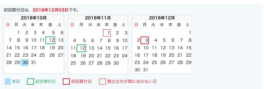 f:id:Fujix:20181030202040p:plain