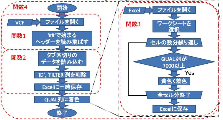 f:id:Fuku-I:20190723192043p:plain:w500