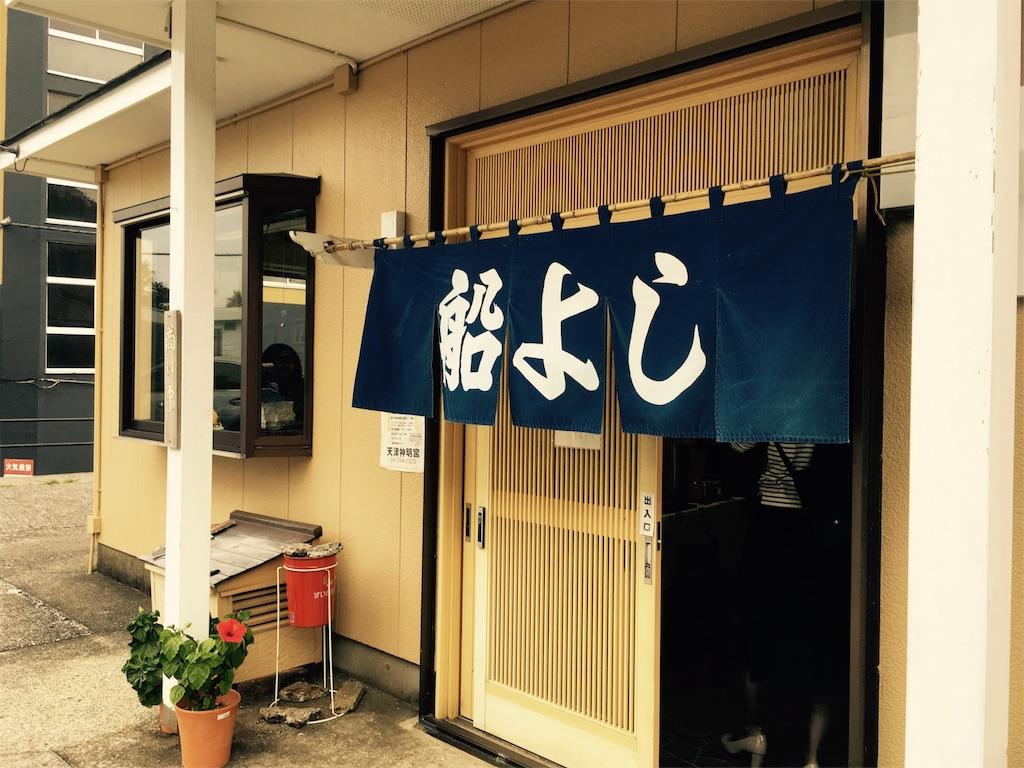 f:id:Fukuneko:20161002064310j:image