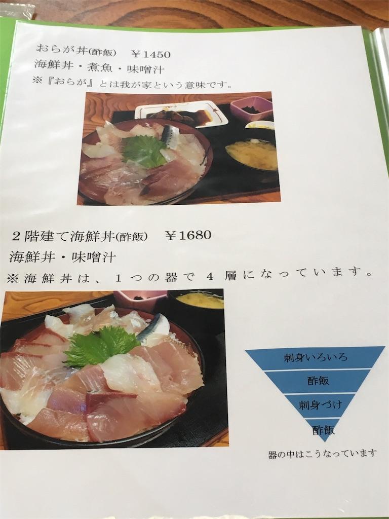 f:id:Fukuneko:20161002064422j:image