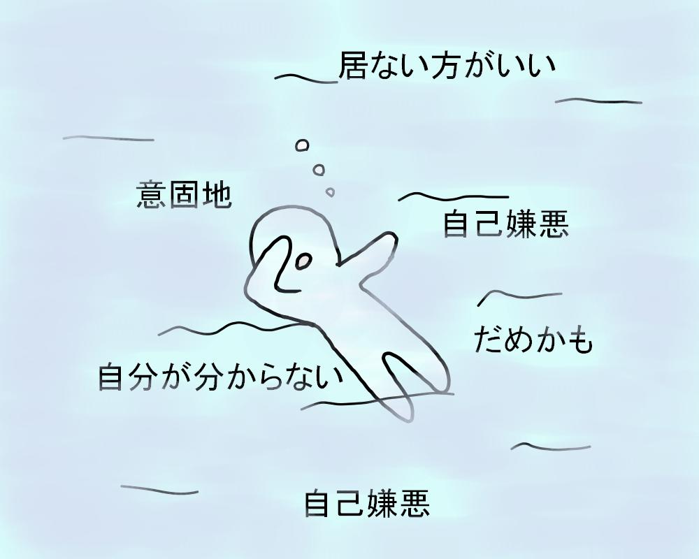 f:id:Fukuneko:20161204214215p:plain