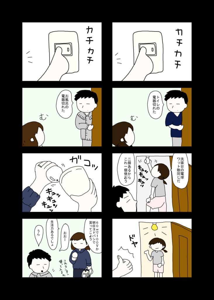 f:id:Fukuneko:20170121231514p:plain