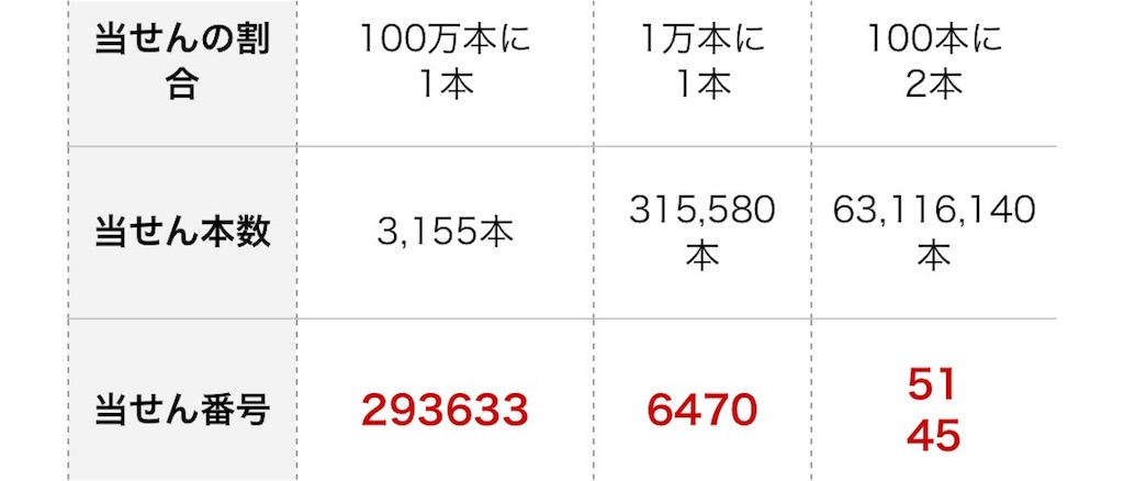 f:id:Fukuneko:20170131203914j:image