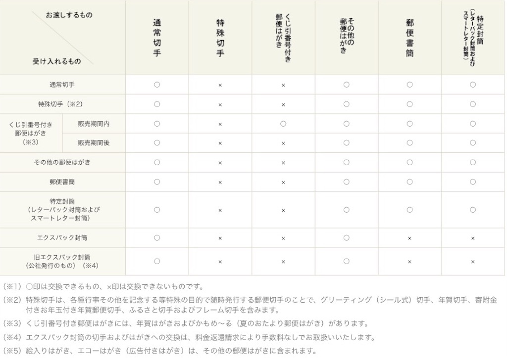 f:id:Fukuneko:20170131204113j:image