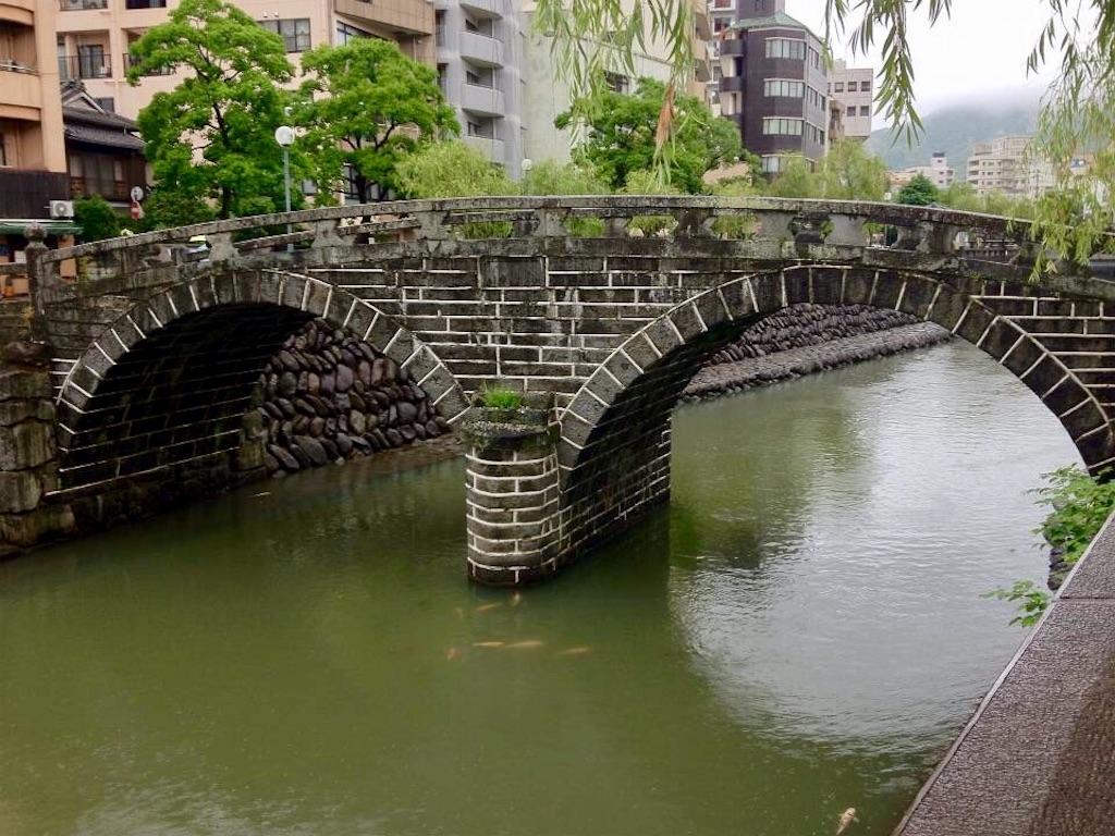 f:id:Fukuneko:20170422215145j:image