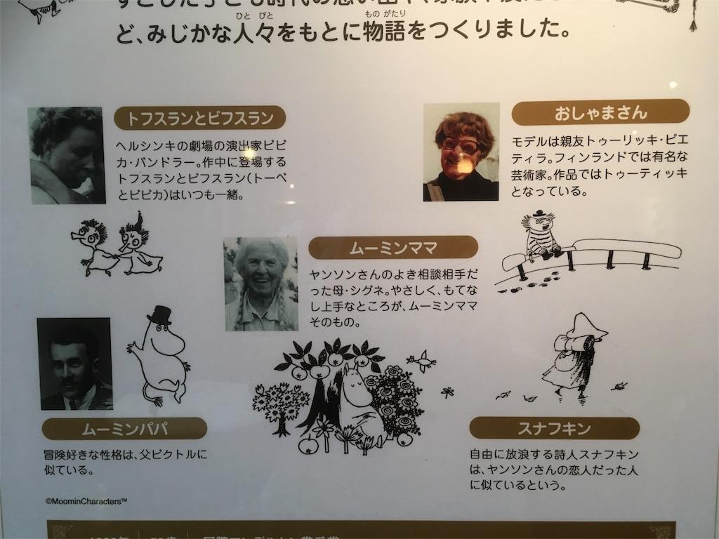 f:id:Fukuneko:20170501233714j:image