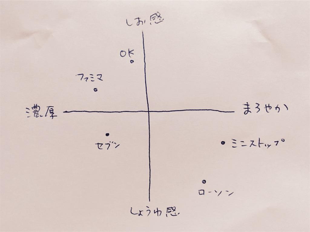f:id:Fukuneko:20170507144400j:image