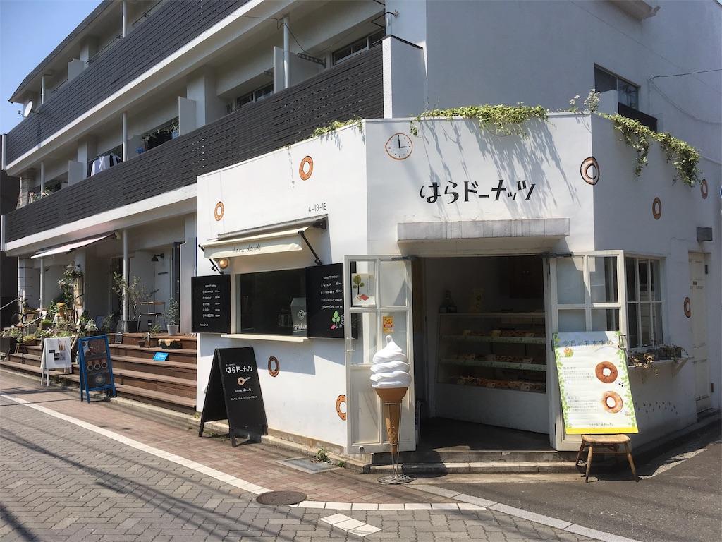 f:id:Fukuneko:20170521140015j:image