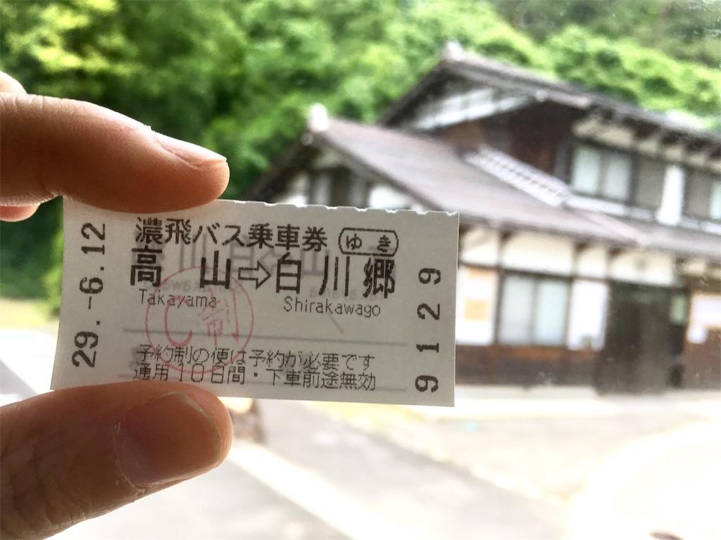 f:id:Fukuneko:20170613201012j:image