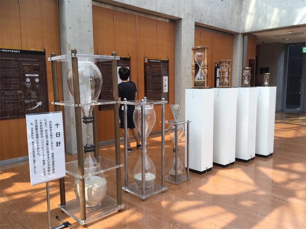 f:id:Fukuneko:20170619070527j:image