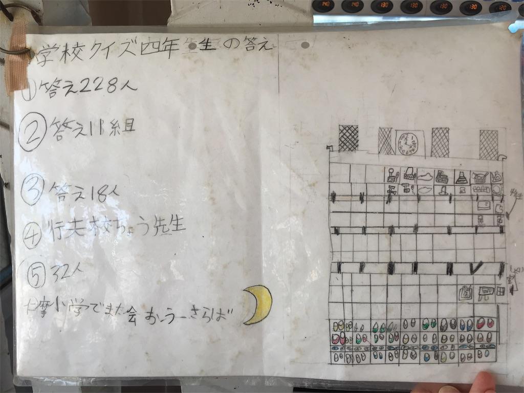 f:id:Fukuneko:20170625011152j:image