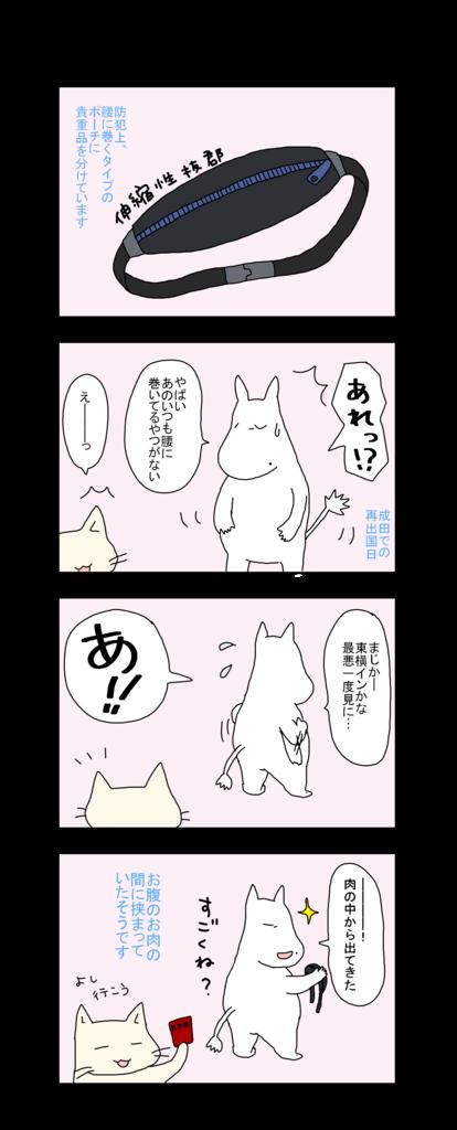 f:id:Fukuneko:20180124210636p:plain