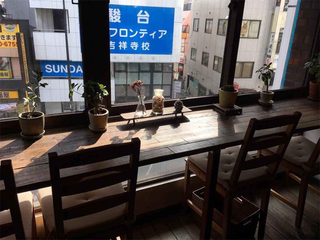 f:id:Fukuneko:20180225001642j:image