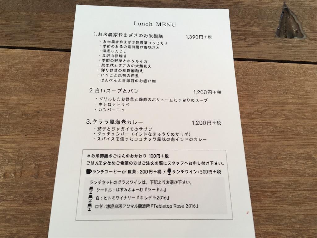 f:id:Fukuneko:20180410221732j:image