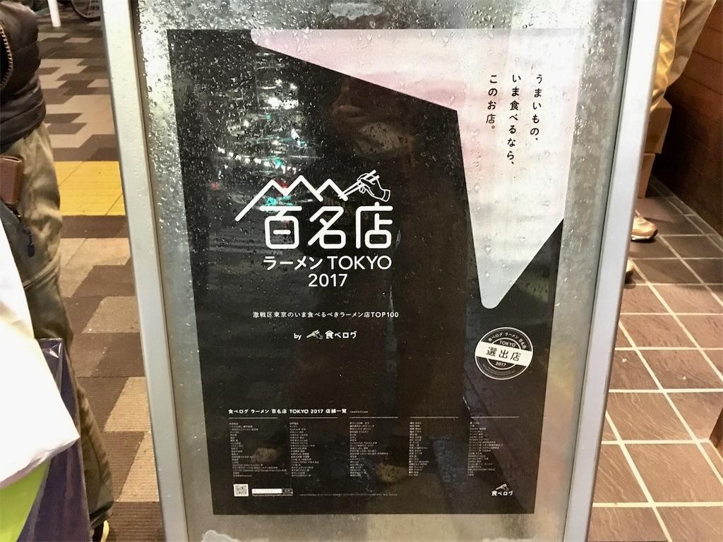 f:id:Fukuneko:20180417230744j:image
