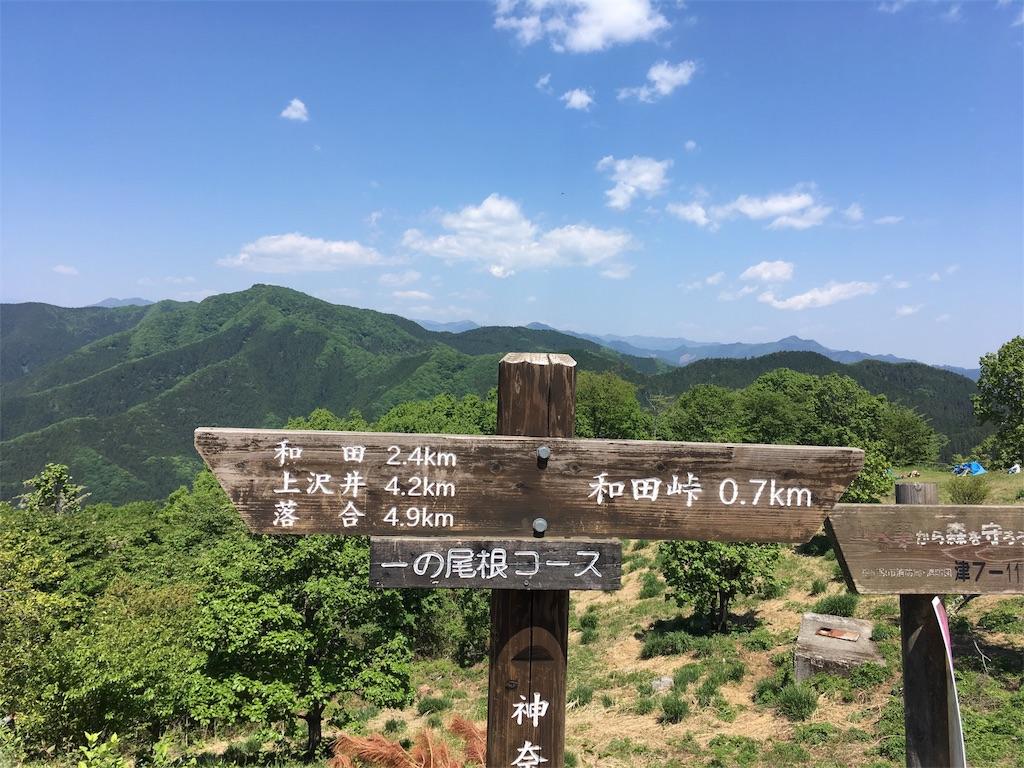 f:id:Fukuneko:20180505211102j:image