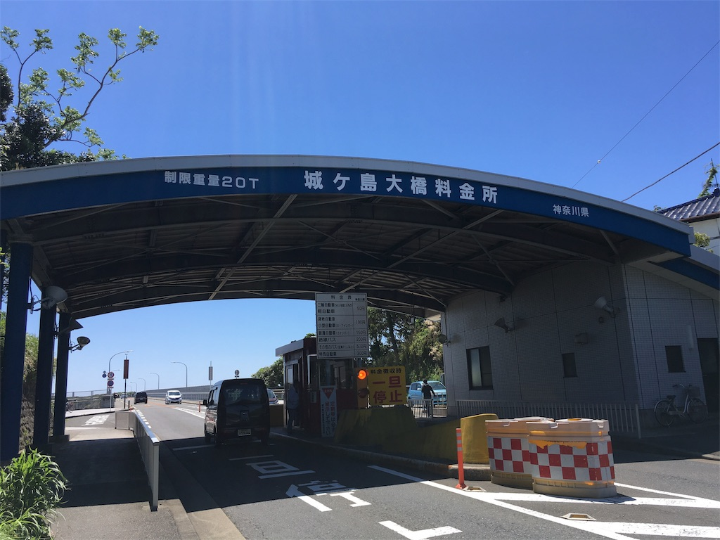 f:id:Fukuneko:20180526134543j:image