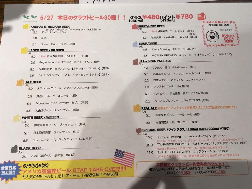f:id:Fukuneko:20180531193812j:image