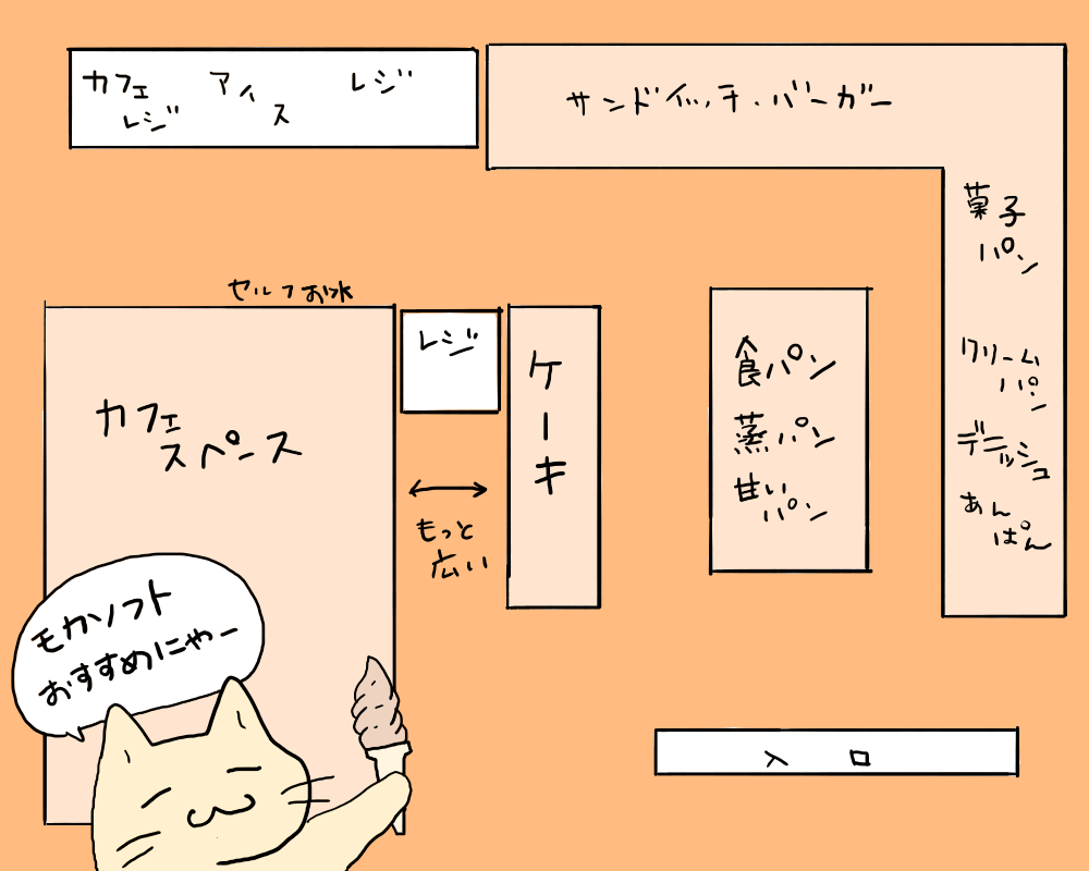 f:id:Fukuneko:20180728203234p:plain