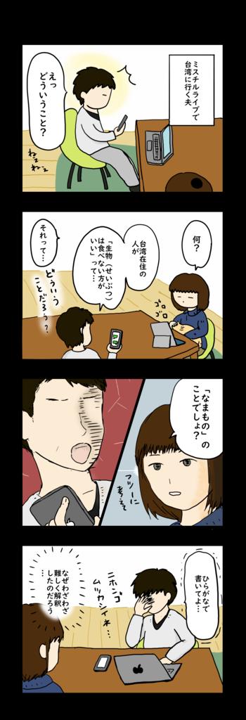 f:id:Fukuneko:20190112172926p:plain