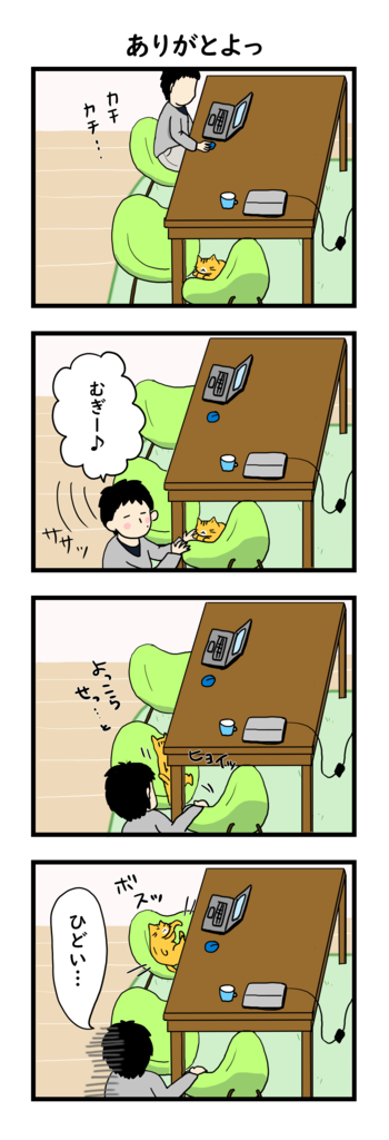 f:id:Fukuneko:20190116171026p:plain