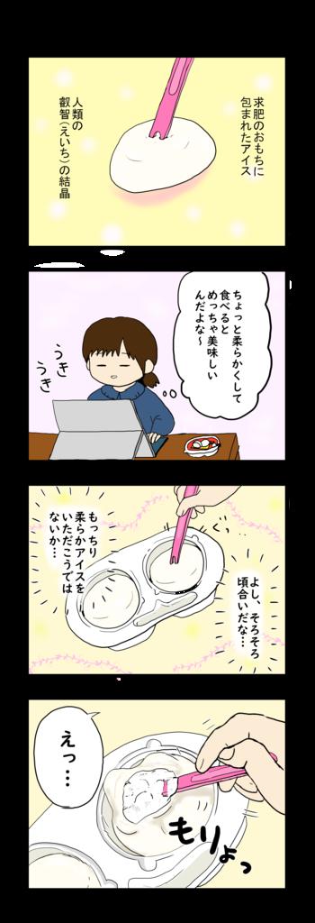 f:id:Fukuneko:20190122153302p:plain