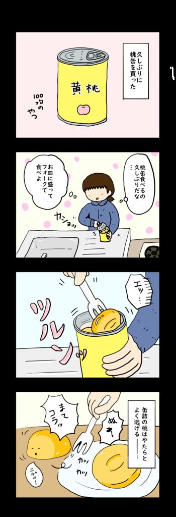 f:id:Fukuneko:20190124224203p:plain