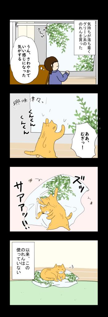 f:id:Fukuneko:20190206164849p:plain