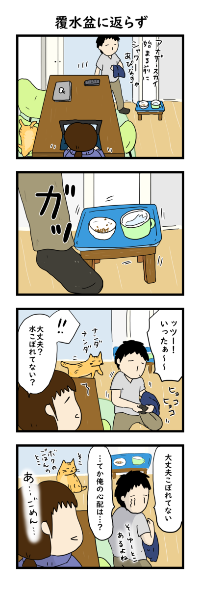 f:id:Fukuneko:20190313184743p:plain