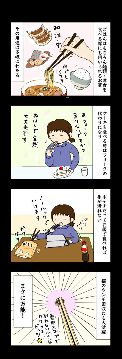 f:id:Fukuneko:20190319182204p:plain