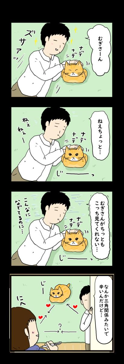 f:id:Fukuneko:20190325183017p:plain
