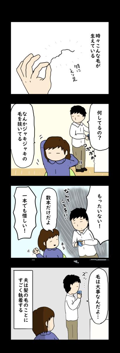 f:id:Fukuneko:20190331182730p:plain