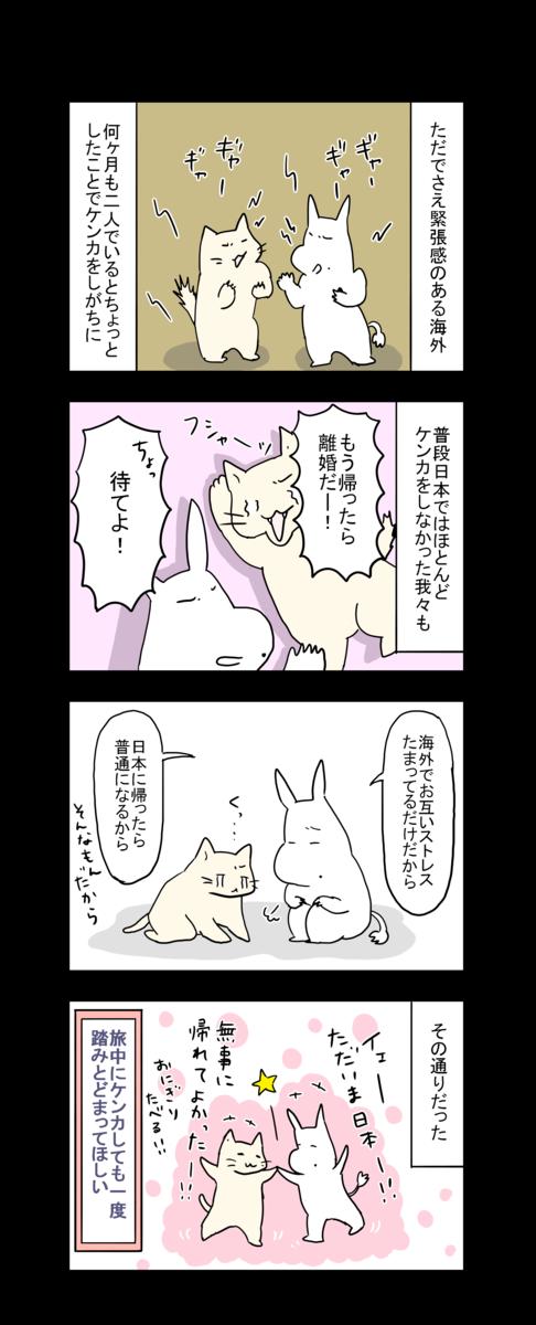 f:id:Fukuneko:20190402171823p:plain