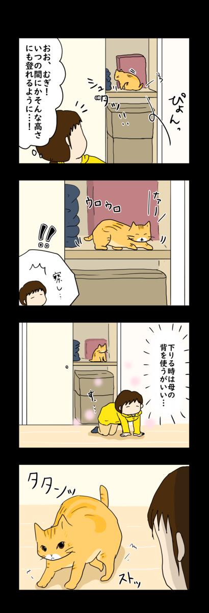 f:id:Fukuneko:20190404165808p:plain