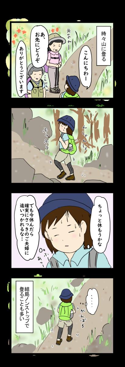 f:id:Fukuneko:20190413194027p:plain