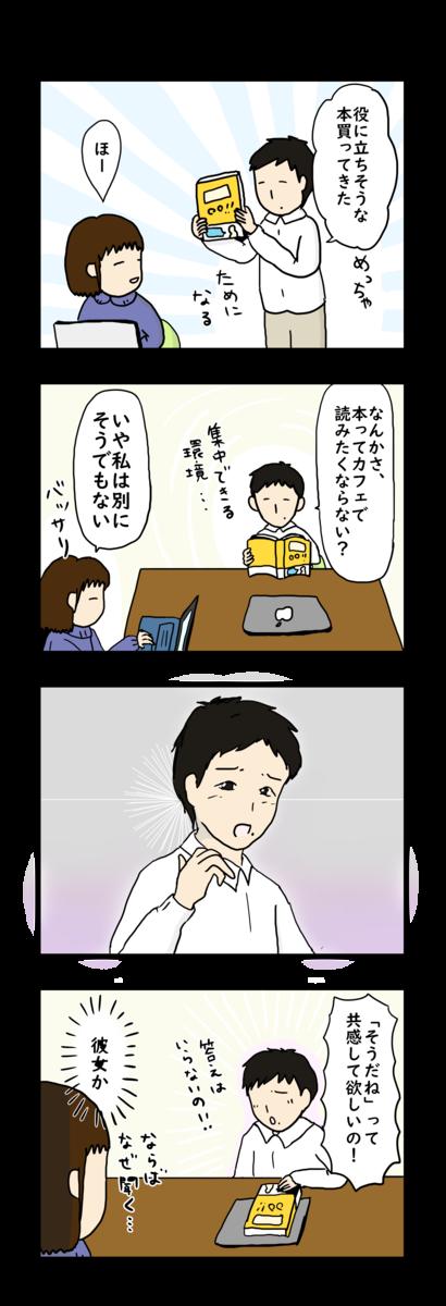 f:id:Fukuneko:20190415174859p:plain