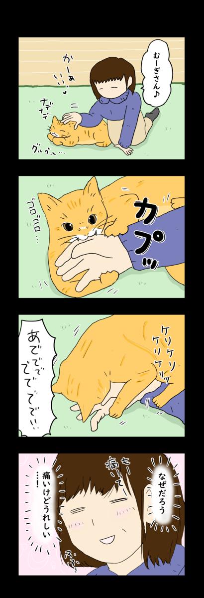 f:id:Fukuneko:20190416190834p:plain