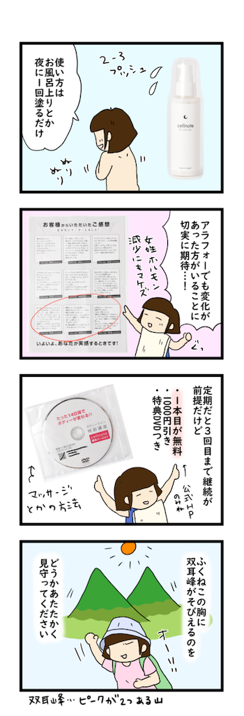 f:id:Fukuneko:20190417110536p:image