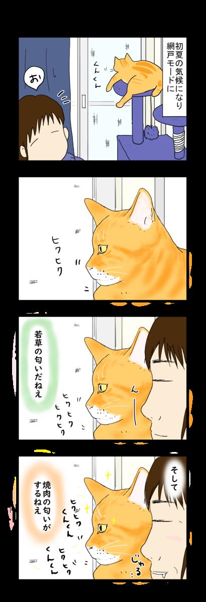 f:id:Fukuneko:20190425181039p:plain