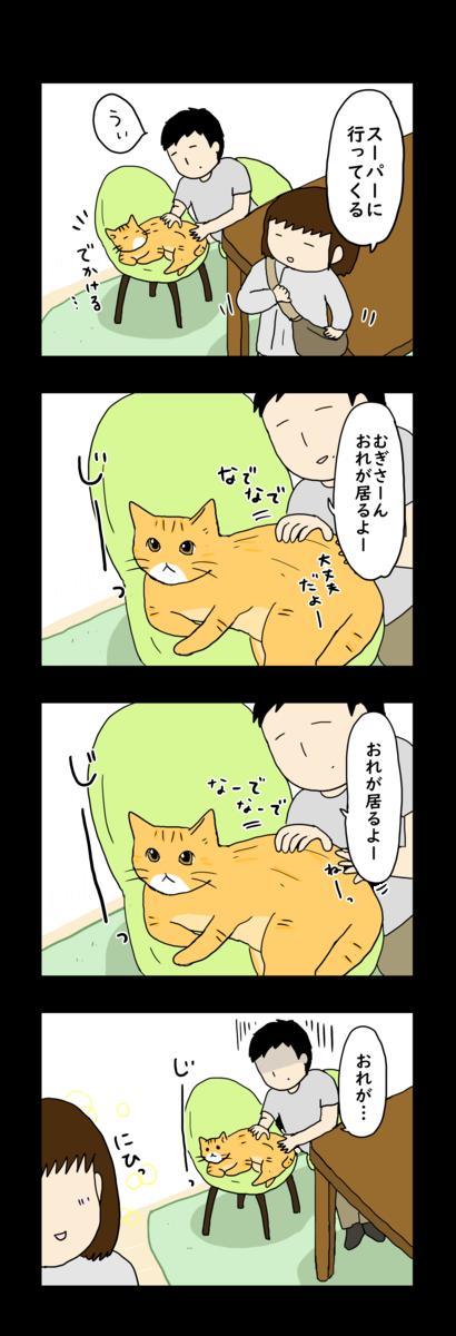 f:id:Fukuneko:20190429185320p:plain